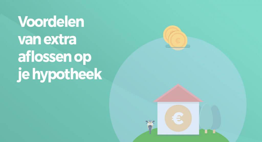 Extra aflossen hypotheek: Honderden euro's p/m minder betalen!