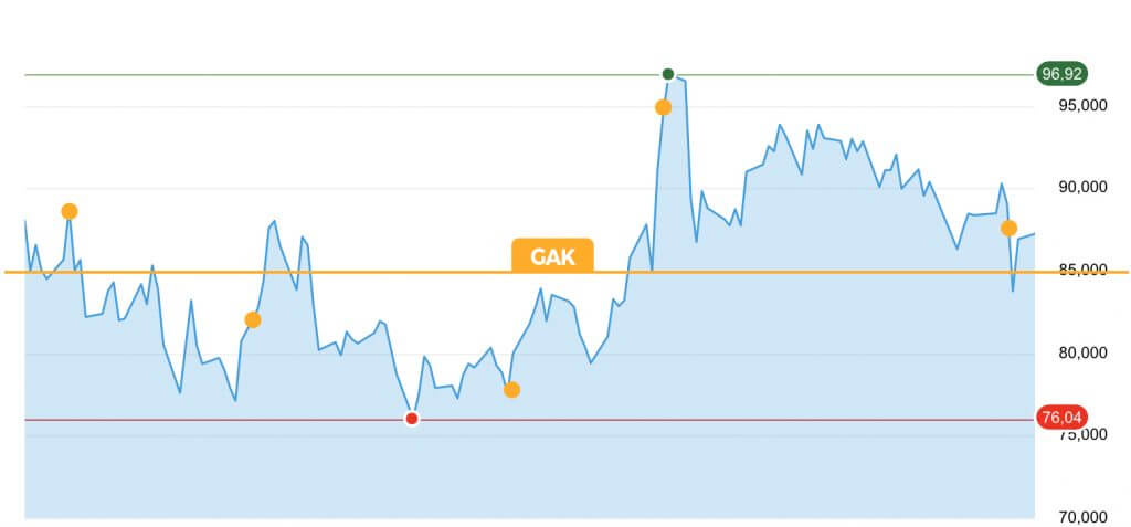 aandelen kopen gak 1024x477