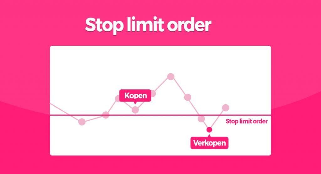 stop limit order 1024x555