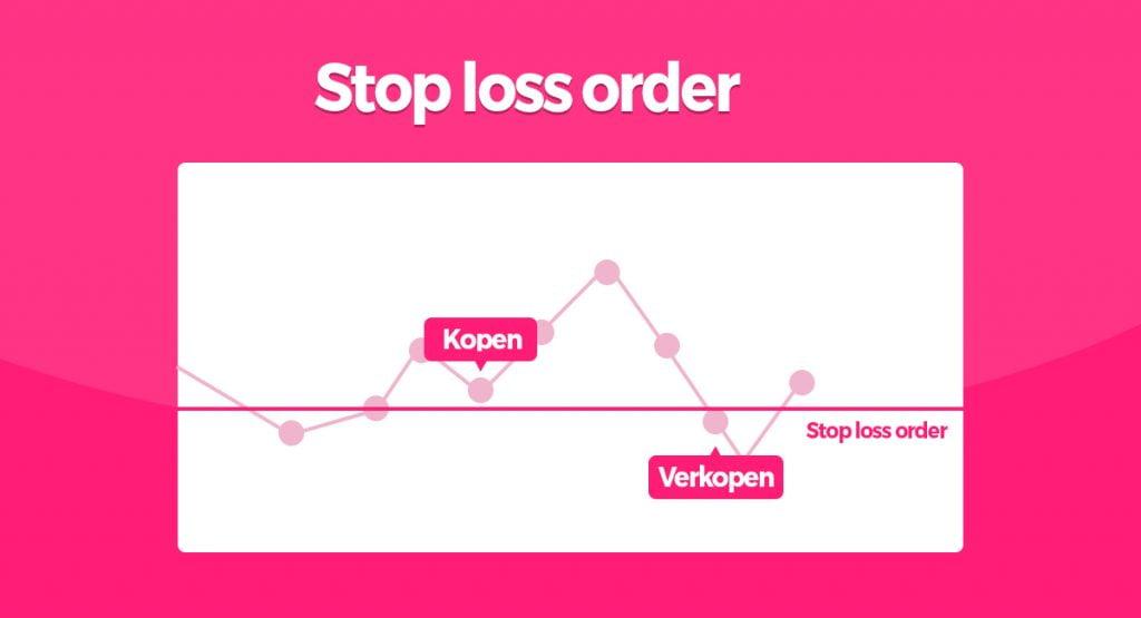 stop loss order 1024x555