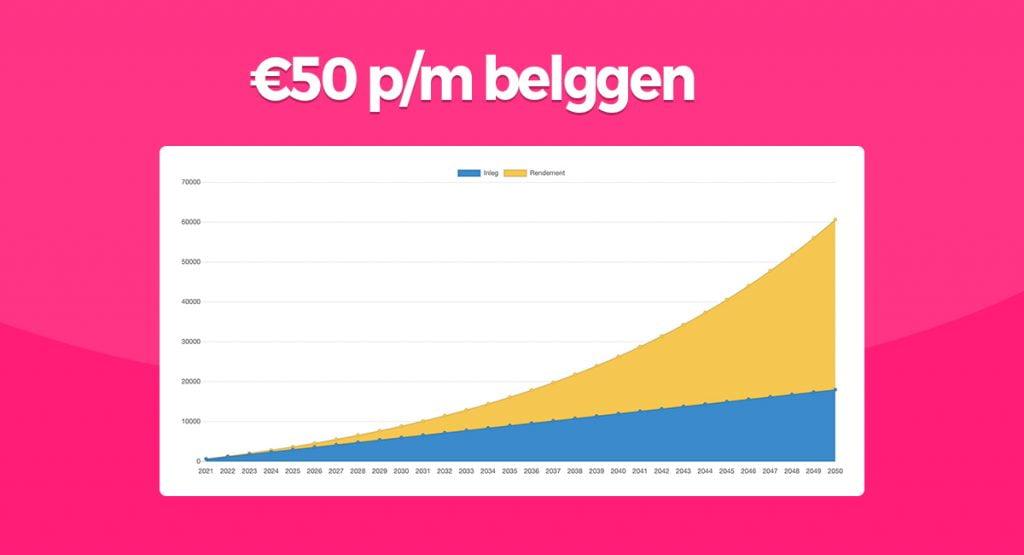 beleggen 50 euro per maand 1024x555